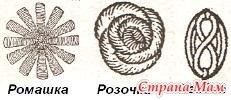 3D Thread flower embroidery pattern01