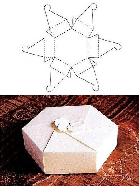 Candy box for Diy will template