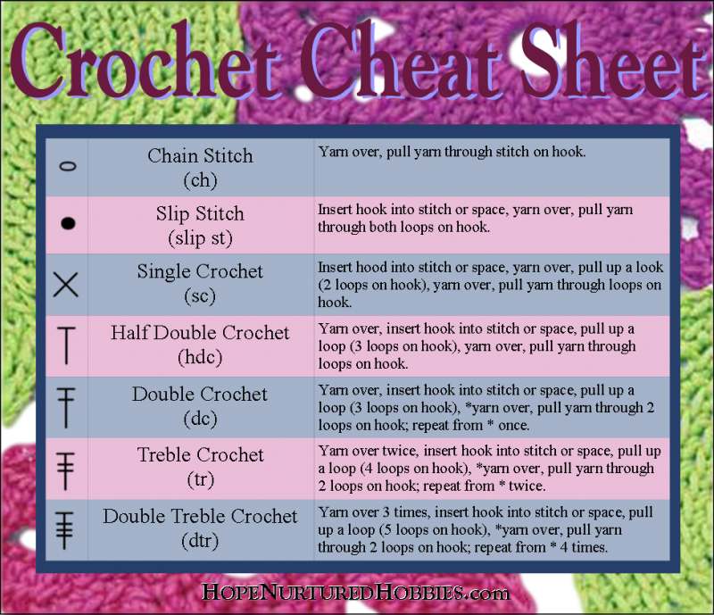 Crochet Stitches Cheat Sheet : How to Crochet-Useful Crochet Cheat Sheet for Beginners www ...