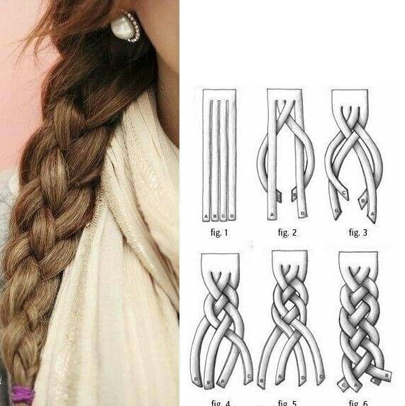 How To Diy 4 Strand 5 Strand And 6 Strand Flat Braiding