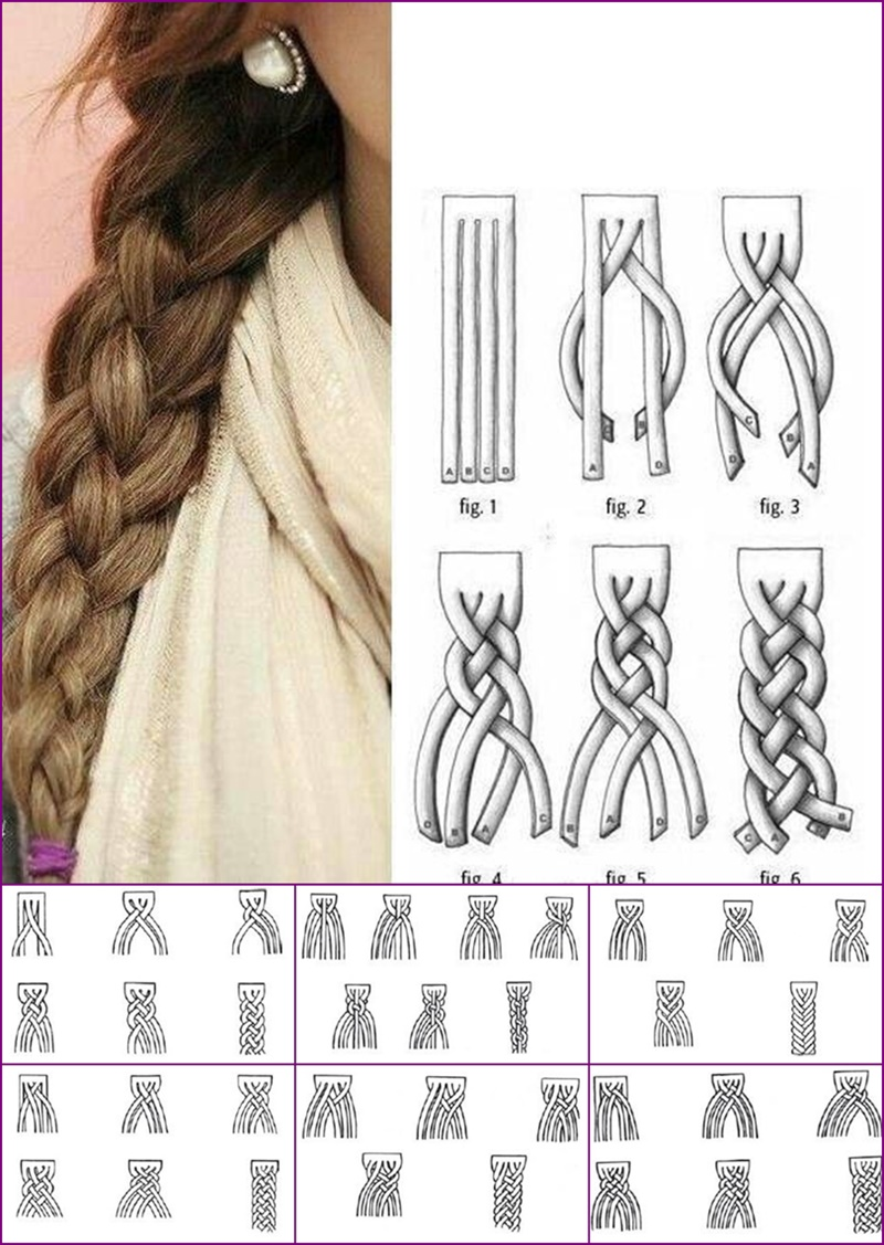 How to french braid diagram