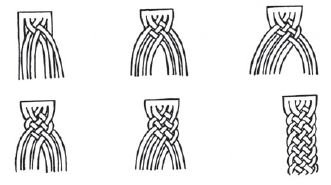 DIY 4 Strand, 5 Strand and 6 Strand Flat Braiding – Basic