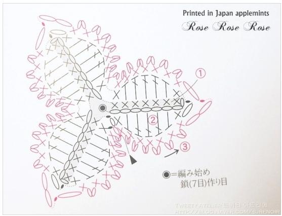 rose-pattern-2.png