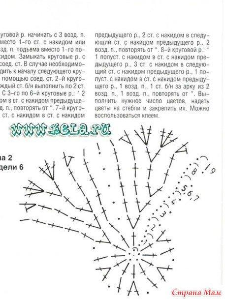 Crochet Girls Bluebell Sun Hat - diagram 2