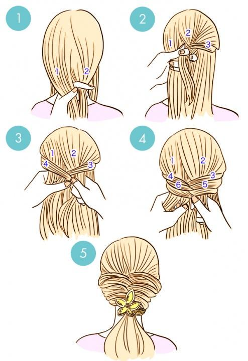 Simple tutorials to style hair fringe11