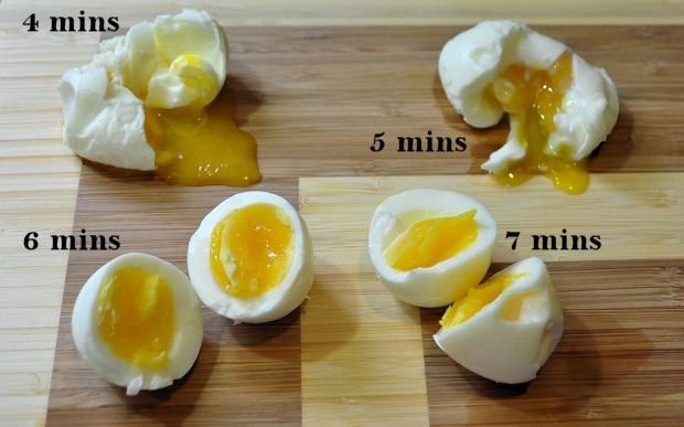 40 Kitchen Tips and Tricks - Boil your eggs with this guide