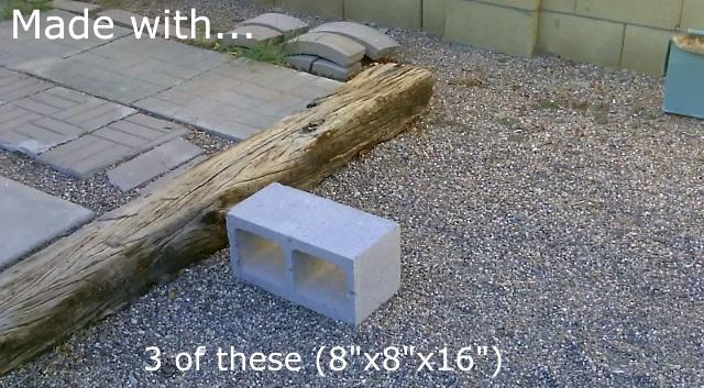 DIY Concrete Block Rocket Stove2