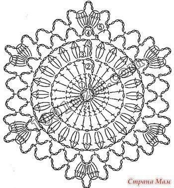 FabArtDIY Crochet Lace Short Free Pattern2