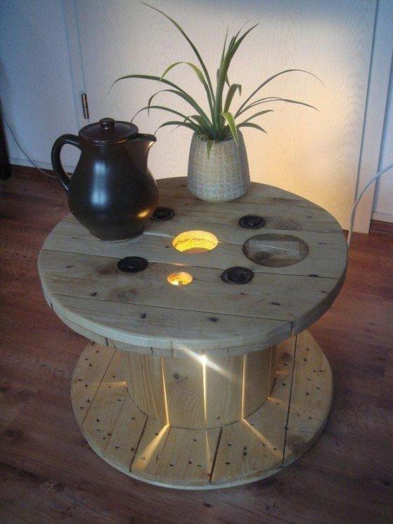 Groovy 15 Diy Wood Wire Spool Furniture Ideas And Tutorials Best Image Libraries Sapebelowcountryjoecom