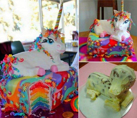 DIY Rainbow Unicorn Cake Tutorial