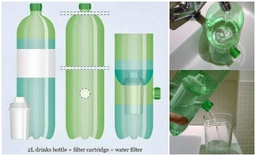 Diy ideas and projects to recycle plastic bottles diy ideas and projects to recycle plastic bottles into something amazing plastic bottle filter fabartdiy plastic bottle water filter solutioingenieria Gallery