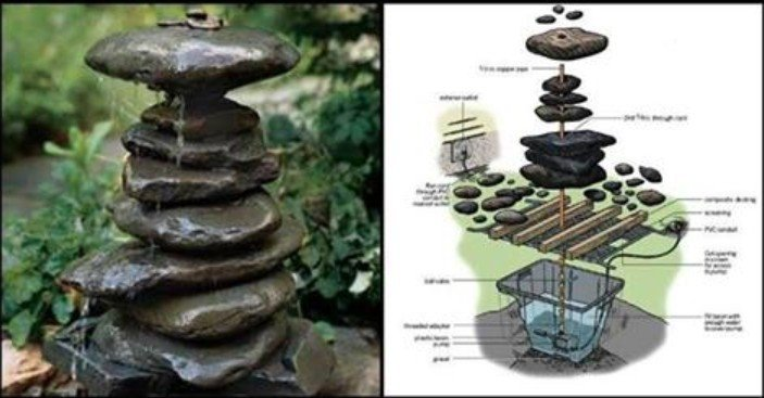 How to Make Water Garden Fountain