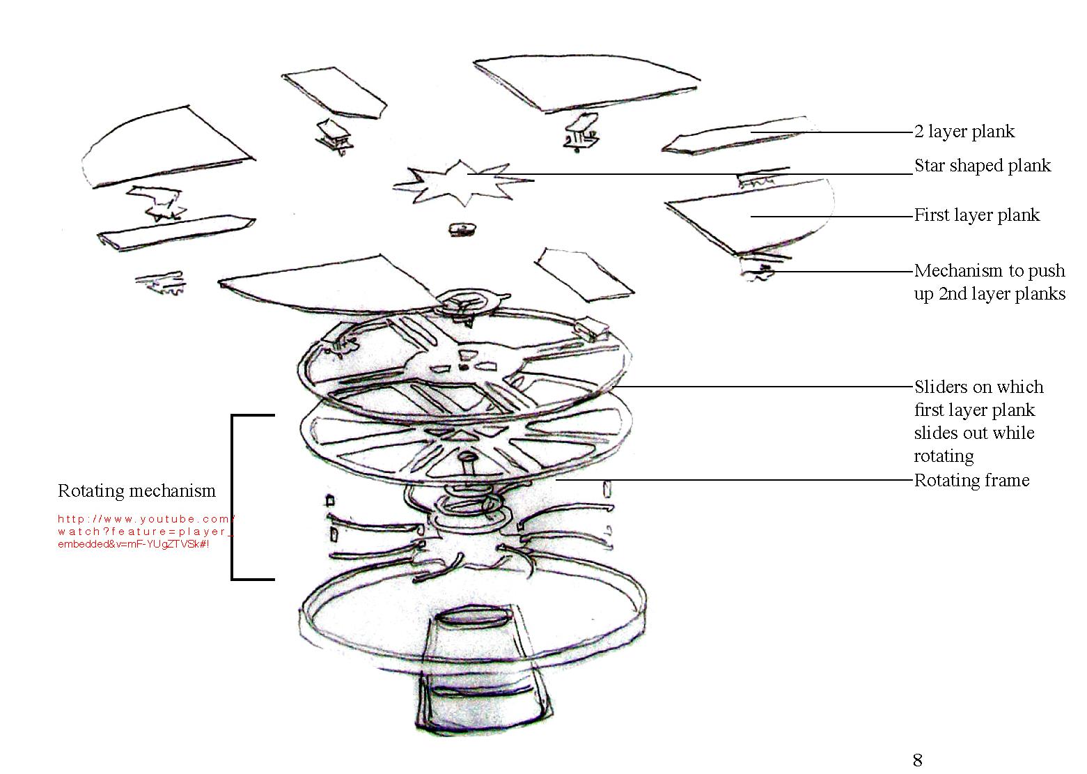 Круглый стол-трансформер своими руками чертежи