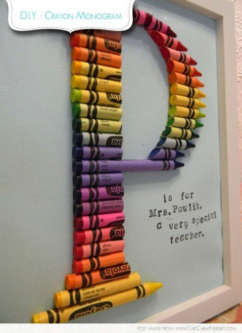 Fabulous Home Decorating With Letters And Words