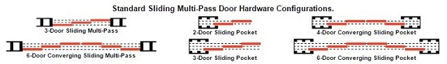How to Make An Easy Sliding Door
