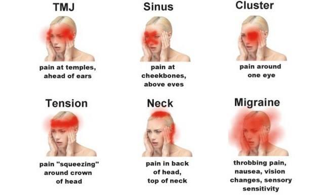 Your Headache Is Telling You A Lot! Warning Signs Your Headache Is Dangerous