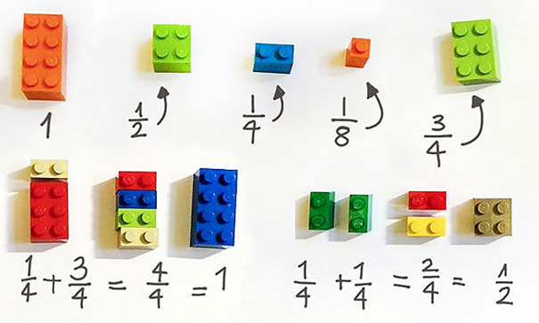 How to Use LEGOs To Explain Math To Children Easily